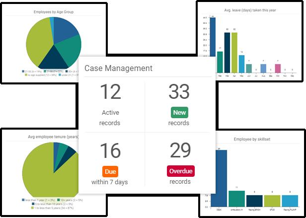 HR and Document Storage